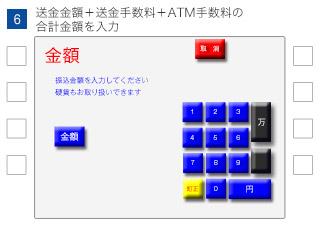 (6)送金金額+送金手数料+ATM手数料の合計金額を入力