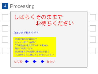 (4)Processing