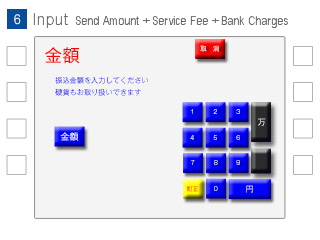(6)Please input your send amount + Service Fee + ATM charges